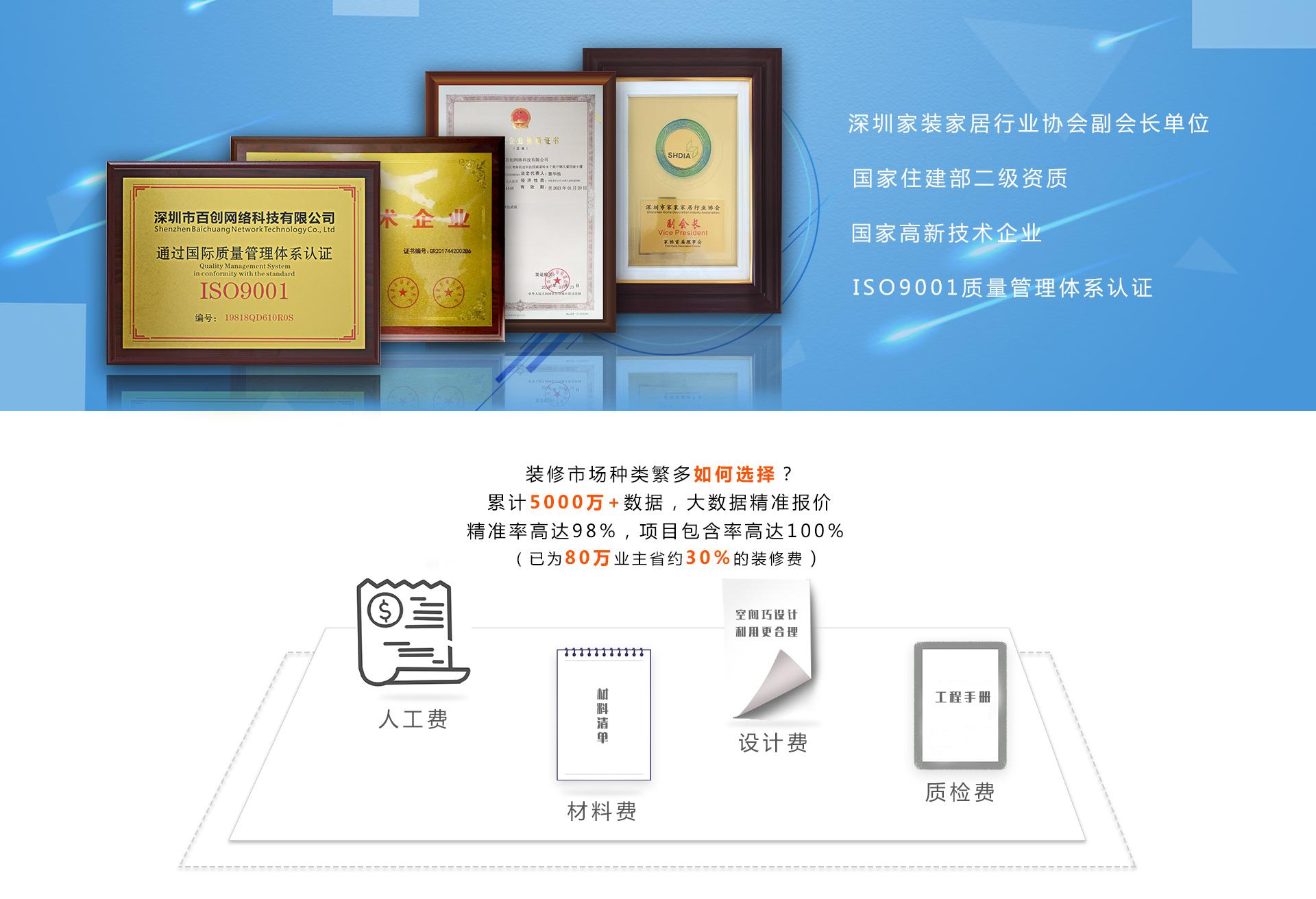 深圳贝博国际在线免费量房
